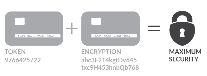 Why PCI compliance matters tokenization and encryption
